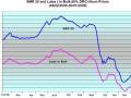 马来西亚橡胶价格走势